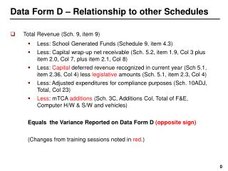 Data Form D – Relationship to other Schedules