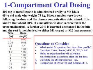 1-Compartment Oral Dosing