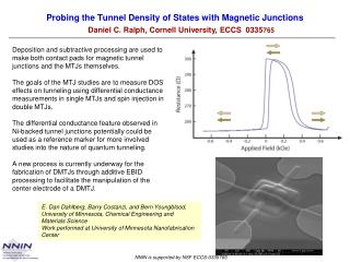 Probing the Tunnel Density of States with Magnetic Junctions