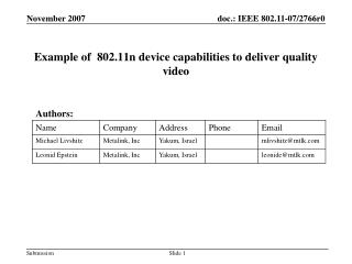 Example of  802.11n device capabilities to deliver quality video