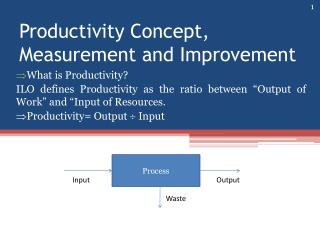 Productivity Concept, Measurement and Improvement