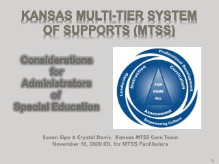 Kansas MULTI-Tier System  of Supports (MTSS)