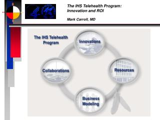 The IHS Telehealth Program: Innovation and ROI Mark Carroll, MD
