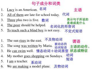 句子成分和词类