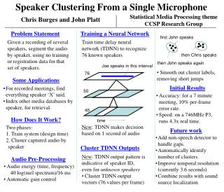 Speaker Clustering From a Single Microphone