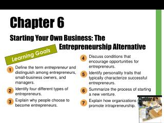 Chapter 6 Starting Your Own Business: The  			Entrepreneurship Alternative