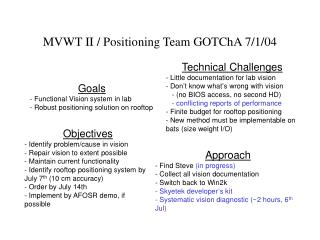 MVWT II / Positioning Team GOTChA 7/1/04