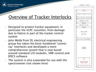 Overview of Tracker Interlocks