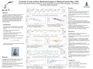 Controls of sub-surface dissolved oxygen in Massachusetts Bay, USA