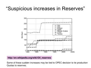 """Suspicious increases in Reserves"""