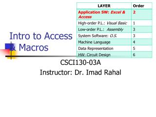 Intro to Access  & Macros