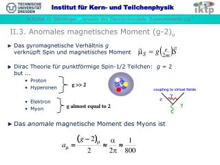 II.3. Anomales magnetisches Moment (g-2) µ