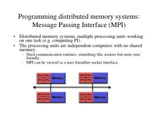 Programming distributed memory systems: Message Passing Interface (MPI)