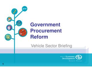 Government Procurement Reform
