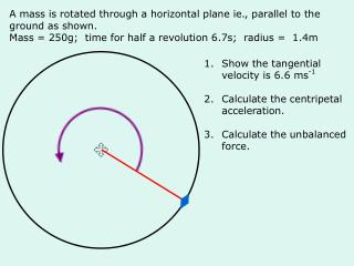 A mass is rotated through a horizontal plane ie., parallel to the ground as shown.