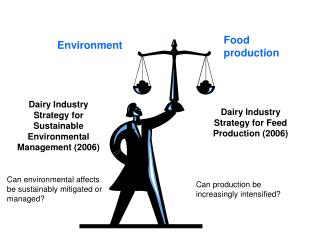 Dairy Industry Strategy for Sustainable Environmental Management (2006)