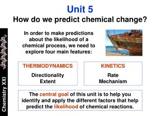 Unit 5 How do we predict chemical change?