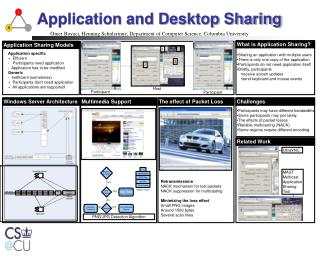 Application and Desktop Sharing