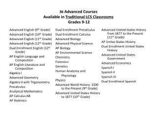 36  Advanced Courses Available in  Traditional LCS Classrooms  Grades 9-12