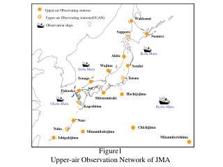 Figure1 Upper-air Observation Network of JMA