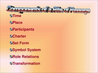 Time Place Participants Charter Set Form Symbol System Role Relations Transformation