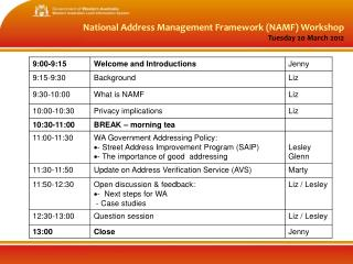 National Address Management Framework (NAMF) Workshop Tuesday 20 March 2012