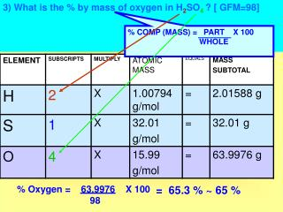 3) What is the % by mass of oxygen in H 2 SO 4 ? [ GFM=98]