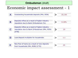 Economic impact assessment - 1