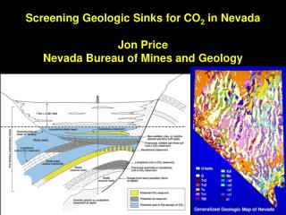 Screening Geologic Sinks for CO 2 in Nevada Jon Price Nevada Bureau of Mines and Geology