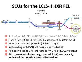 SCUs for the LCLS-II HXR FEL P. Emma July 8, 2014
