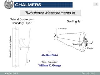 Turbulence Measurements in: