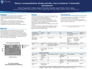 Dietary recommendations during and after cancer treatment: Consistently inconsistent?