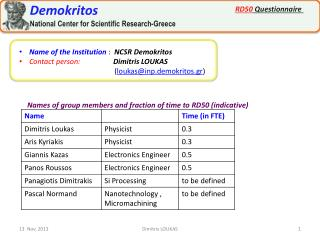Name of the Institution  :   NCSR Demokritos  C ontact person:                   Dimitris LOUKAS
