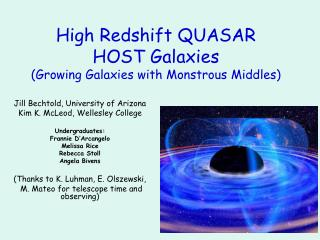 High Redshift QUASAR  HOST Galaxies  Growing Galaxies with Monstrous Middles
