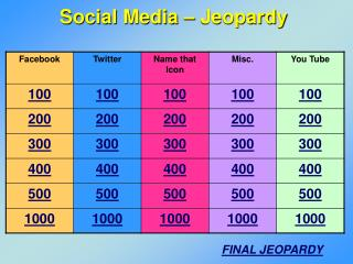 Social Media – Jeopardy