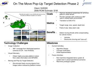 On The Move Pop-Up Target Detection Phase 2
