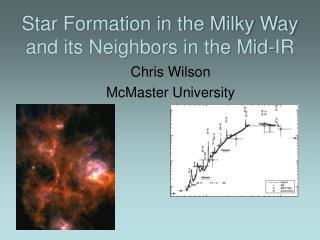 Star Formation in the Milky Way and its Neighbors in the Mid-IR
