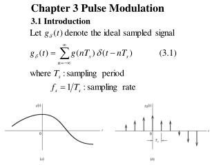 Chapter 3 Pulse Modulation 3.1 Introduction