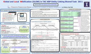G lobal and Lo cal W ikification (GLOW) in TAC KBP Entity Linking Shared Task 2011