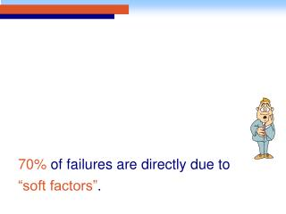 "70%  of failures are directly due to  ""soft factors"" ."