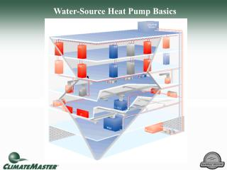 Water-Source Heat Pump Basics