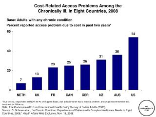 Cost-Related Access Problems Among the  Chronically Ill, in Eight Countries, 2008