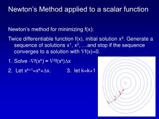 Newton's Method applied to a scalar function Newton's method for minimizing f(x):