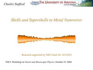 Shells and Supershells in Metal Nanowires