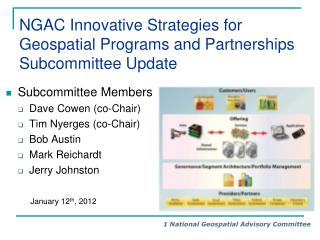 NGAC Innovative Strategies for  Geospatial Programs and Partnerships Subcommittee Update