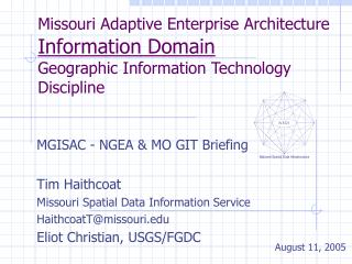 MGISAC - NGEA & MO GIT Briefing Tim Haithcoat Missouri Spatial Data Information Service