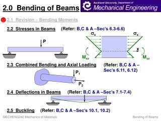 2.2  Stresses in Beams