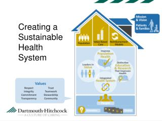 Creating a Sustainable Health System