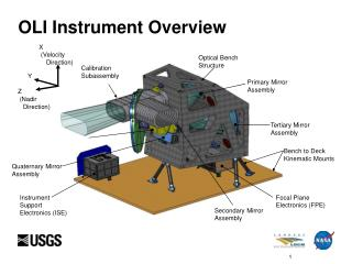 OLI Instrument Overview