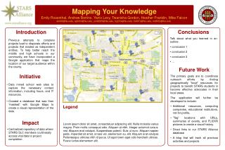 Mapping Your Knowledge